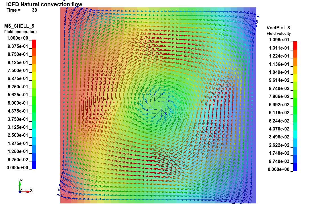 Free Convection Anim