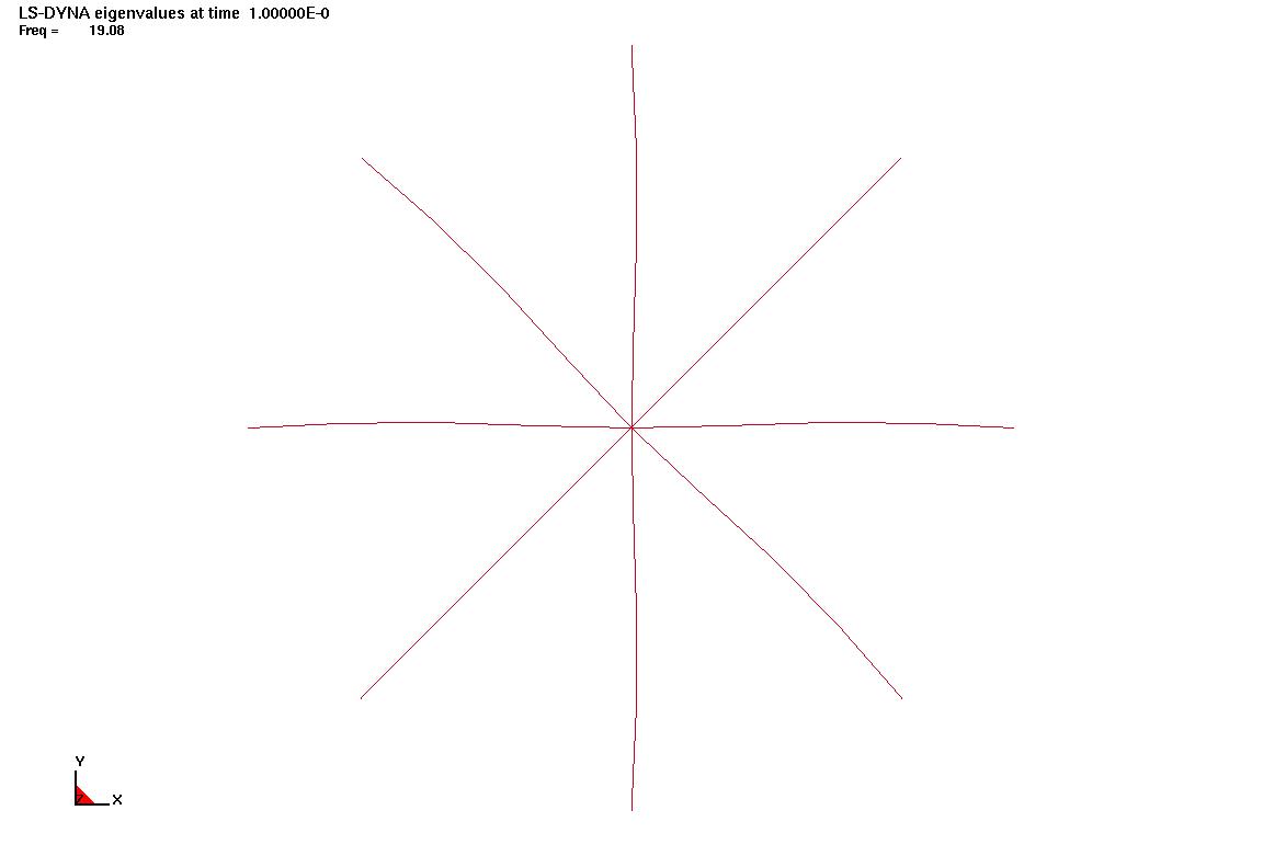 double_cross_eigen.png