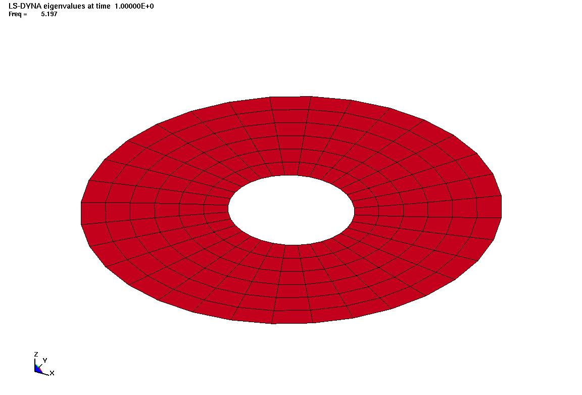 annular_plate_eigen.png