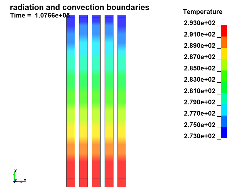 exp_radiation_convection_result4.png